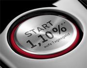 Audi Bank Tagesgeld mit 1,10% Zinsen inkl. 4-monatiger Zinsgarantie für Neukunden