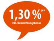 PSD Bank Hessen Thueringen TagesGeld