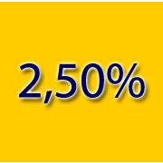 Postbank Giro plus mit 2,50% aufs Tagesgeld