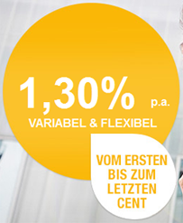 Renault Bank Tagesgeld mit 1,30%
