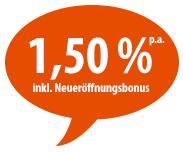 1,50% Zinsen beim Tagesgeld der PSD Bank Hessen-Thüringen