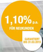 Renault Bank direkt Tagesgeld mit bis zu 1,10% Zinsen p.a.